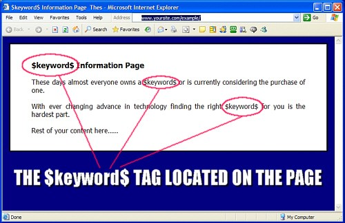 KEYWORD CONTENT MULTIPLIER FOR QUICK INSERTIONOF KEYWORS INTO WEBSITE