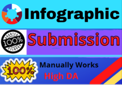I will do infographic or image submission to increase web visibility