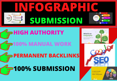 65 Infographic image submission dofollow backlink high authority white hat niche relevant high da