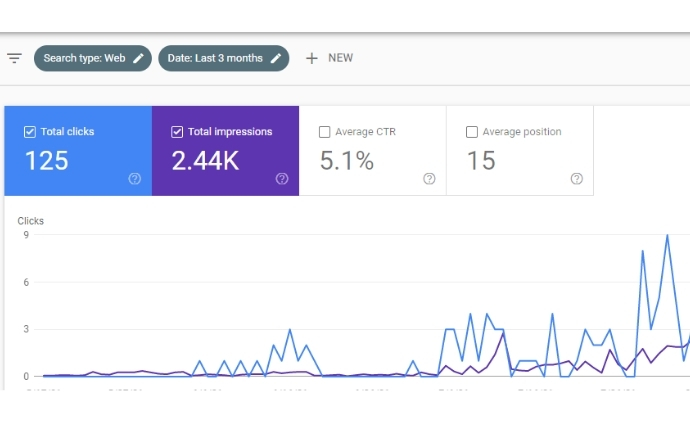 I will do best monthly SEO service for google top ranking with link building
