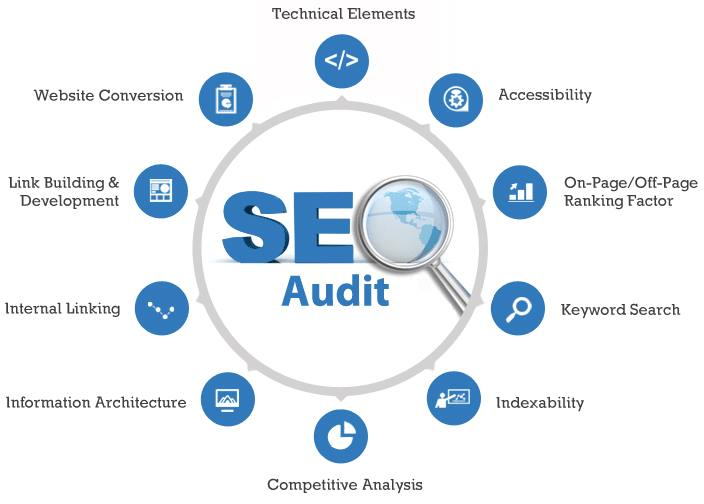 I will do an on page SEO audit and give you a full report
