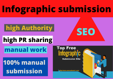 I will do manual infographic or image submission on 80 sites