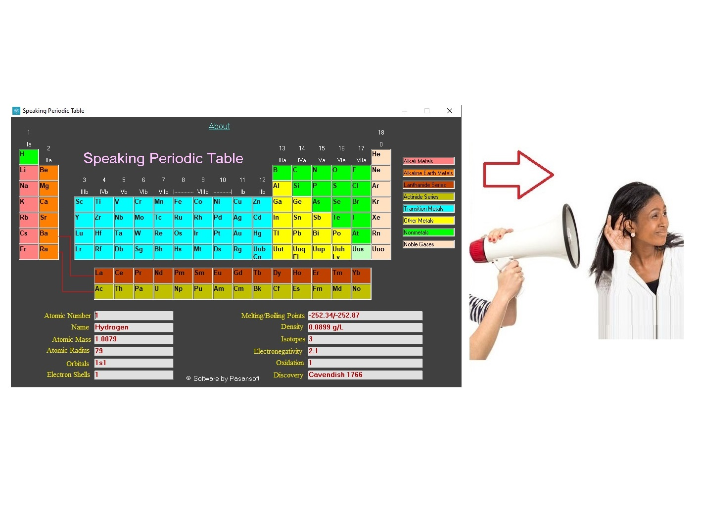 Speaking Periodic Table Software