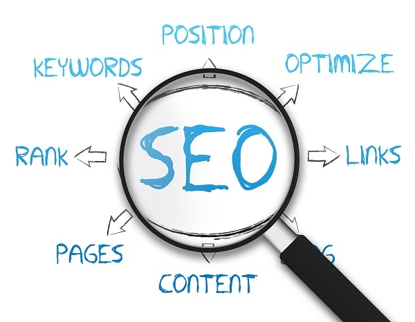 Manually do seo web 2.0 backlinks with Unique Article