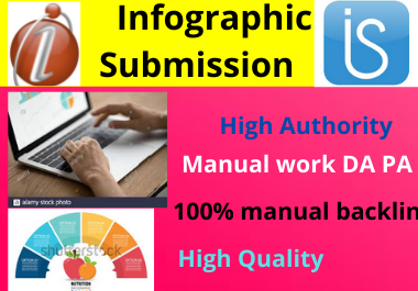 80 Infographic or image submission high authority dofollow photo sharing sites