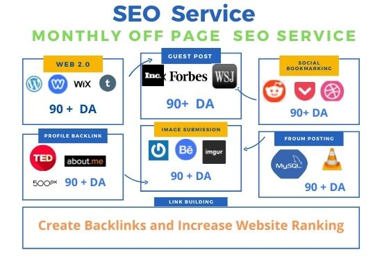 monthly SEO service package offsite link building