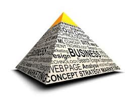 create High PR MultiTier Link Pyramid with 100 Web prfiles + 1000 Wikis for