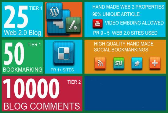 build MANUAL link wheel on 25 web2 + 50 bookmarks + 10000 tier2 blog comments