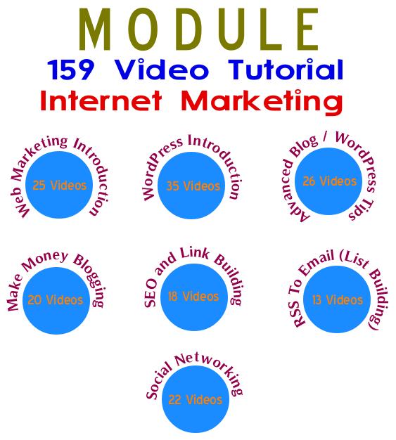 Give You 159 Videos Link Download Make Money eBook