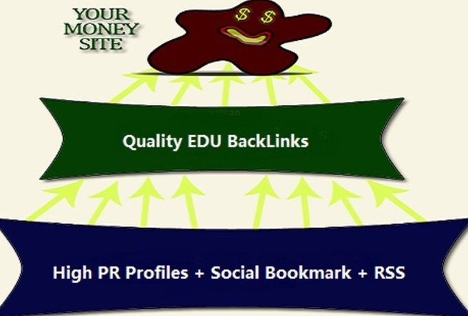 create a Super Edu Links Pyramid with 10 edu ,300 PR4 to PR7 profiles and 50 bookmarks,the edu backlink are all quality