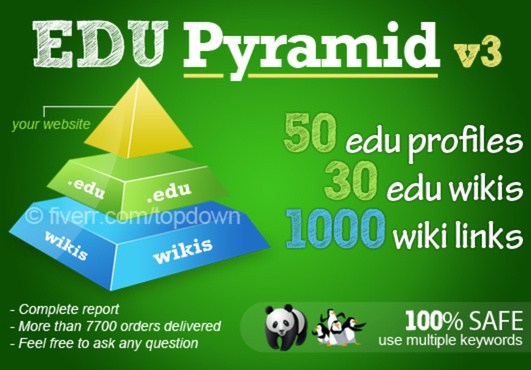 Create a SUPER DUPER Link Pyramid For your Money site with 30 EDU Wiki Backlinks and 50 Edu Profile Followed by High Powerful Wiki Backlinks