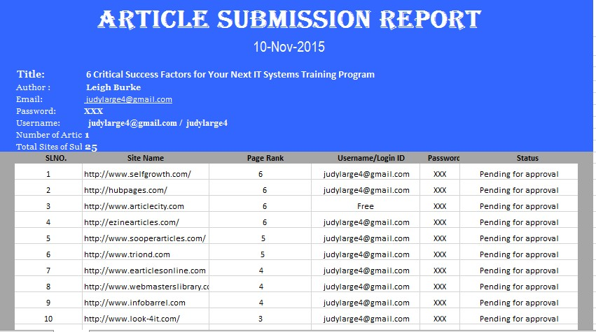 distribute your article or blog to 15 PR3+ site for traffic and backlink