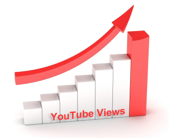 really promote and deliver around 10,000 unique views to your YouTube channel