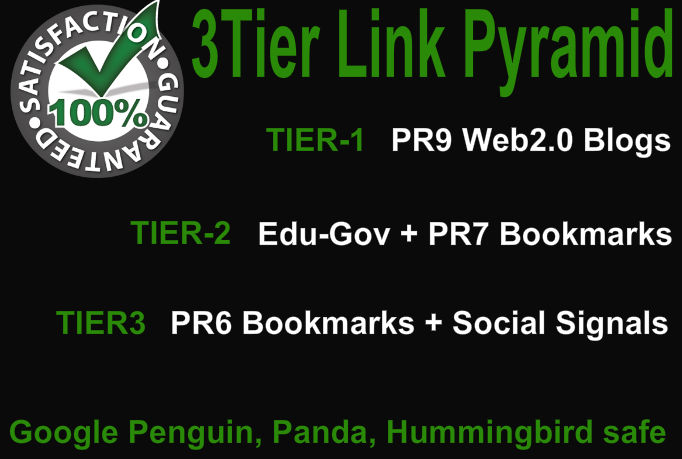 Create Hummingbird safe 3 Tier Link Pyramid using PR9 Web2 blogs