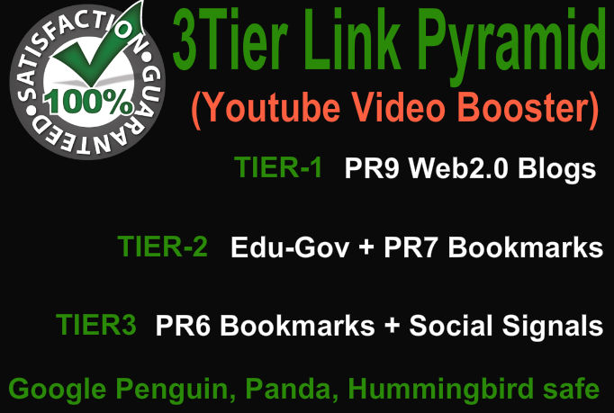 Build Hummingbird safe 3 Tier Link Wheel using PR9 sites for your YouTube Video