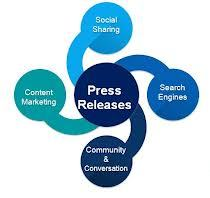 write a KILLER press release