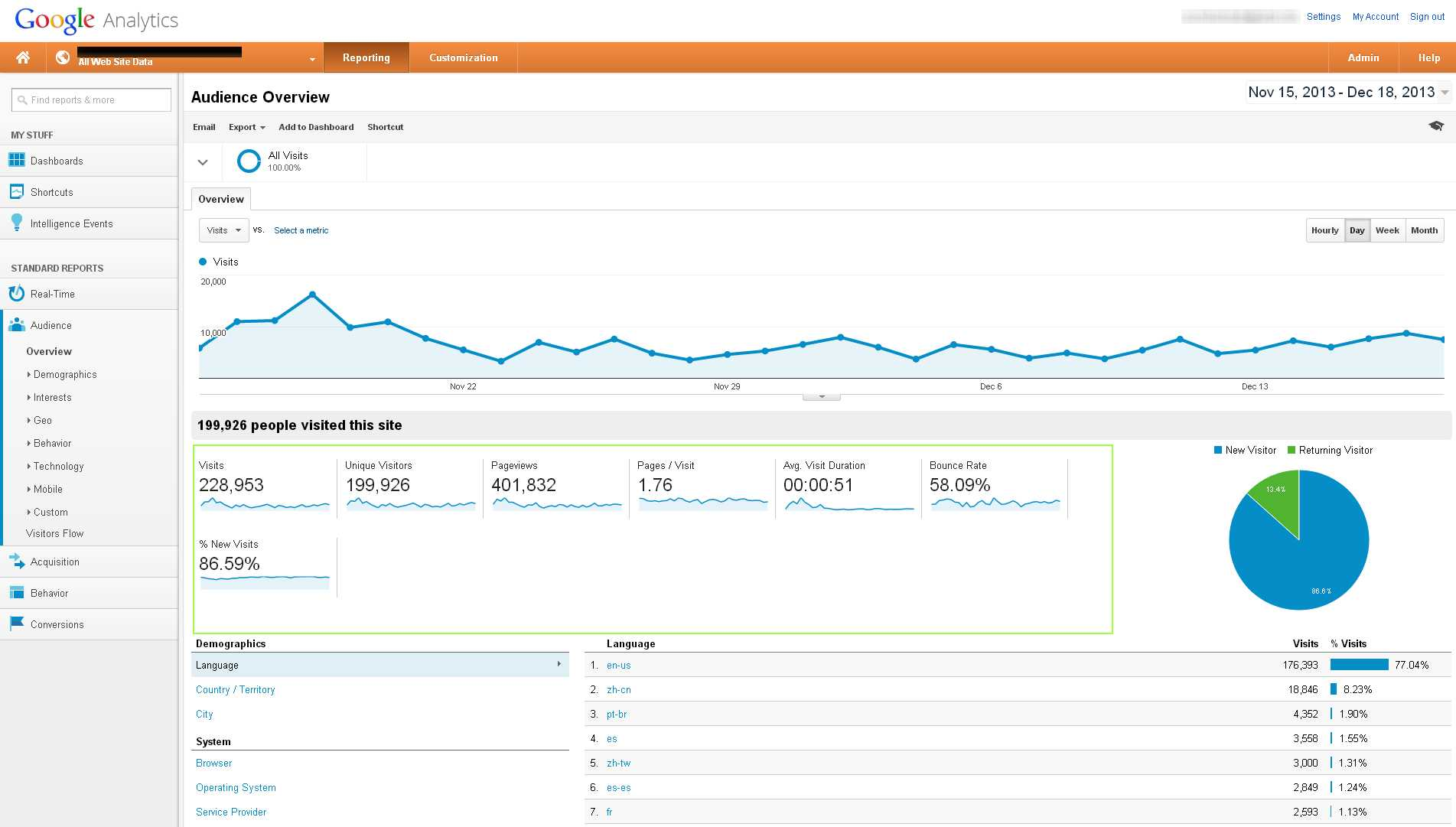 Feature Your SEOClerks Services on my Website 30 days