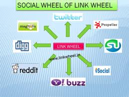create link wheel on DIFFERENT 700 domains and give you 700 instant backlinks