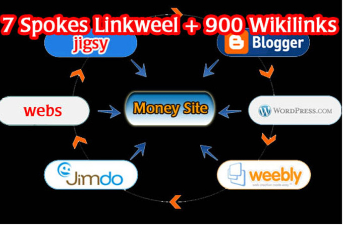 I will Manually make Link Wheel with Top blogs