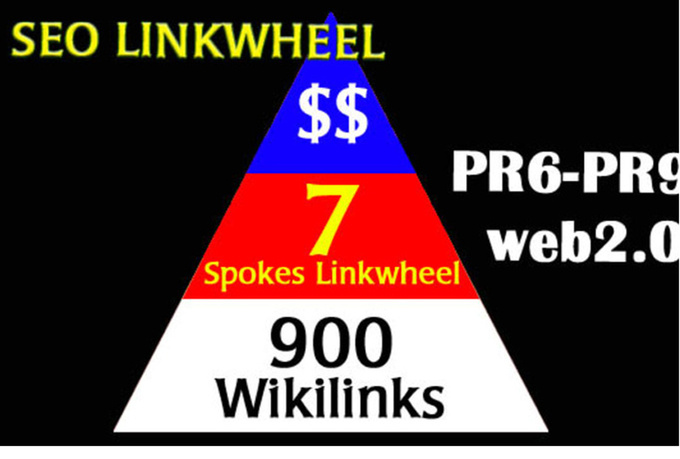 I will create link wheel for your site to help it get Google page one in one month!!!