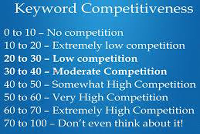 I will use longtail pro to research keyword for you.