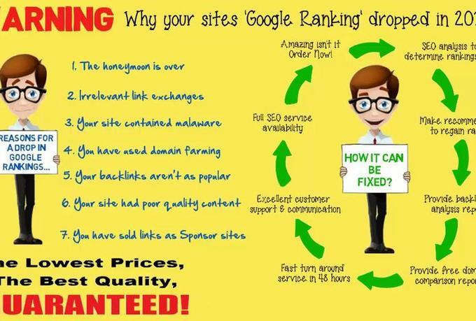 do SEO Analysis to see why your rankings dropped