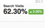 Make Your Traffic Coming From Search Engines Go Up Via Alexa. com/Boost your Rank on Search Engines