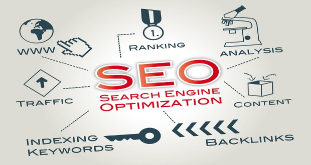 Link Building from Authority Sites