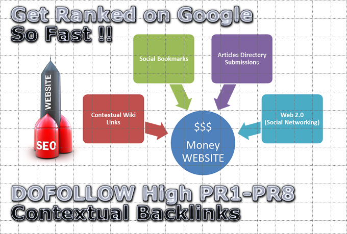 Dominate Google with 130+ DOFOLLOW High PR up to PR8 Contextual Backlinks