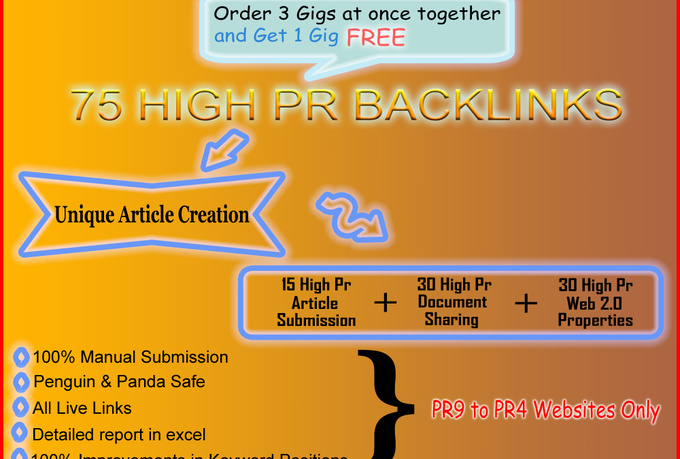 I will create a unique content and then create 75 high PR backlinks manually