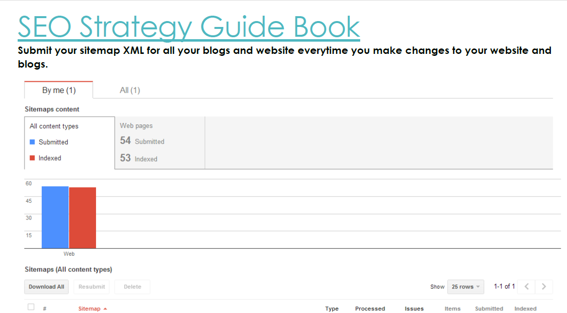 SEO Book- SEO Guide- SEO Strategy Guide eBook
