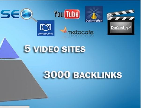 I will create and manually submit a video to 5 sites plus 3000 seo backlinks