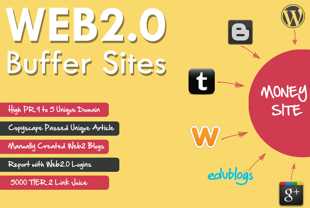 6 Web2.0 Buffer Sites Manually Created With Login + 5,00... for $5