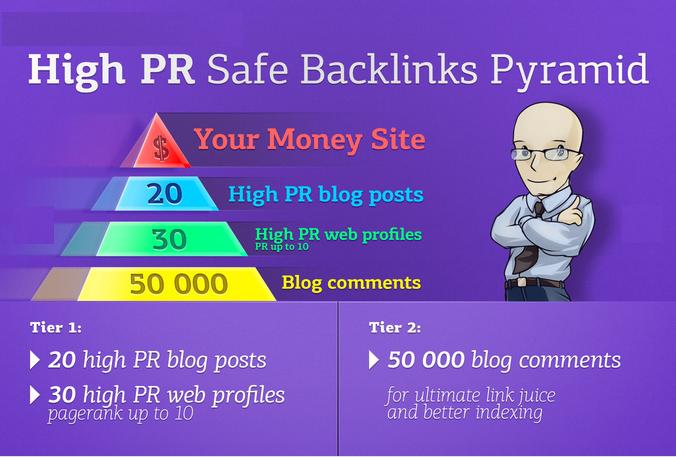 do SEO high pr backlinks Pyramid pr up to 9 for