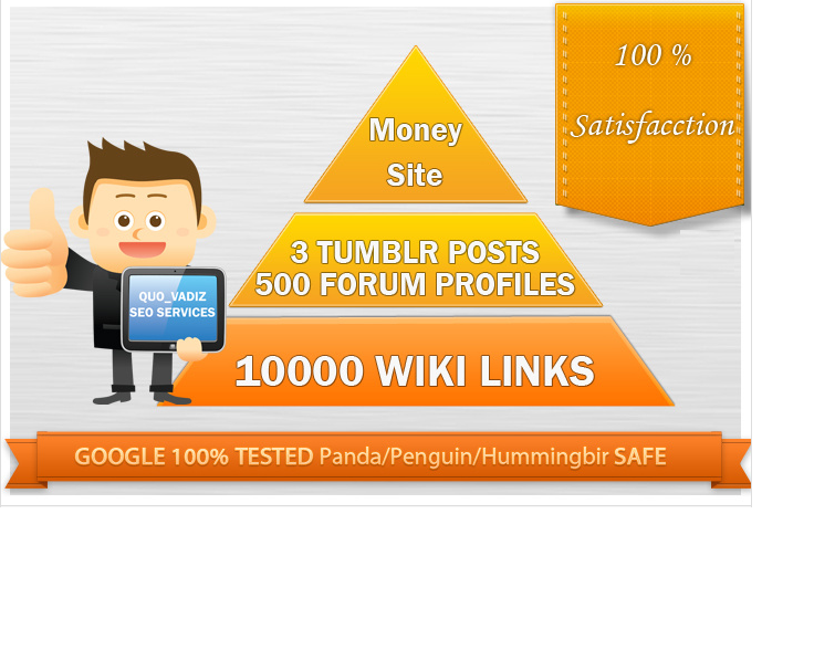 make link pyramid 3 Tumblr post, High PR profiles 10000 Wiki Links, Order Now