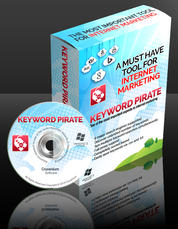 KeywordPirate - The Ultimate Keyword Research Tool