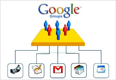 Post your website or link 30 google plus nich related group