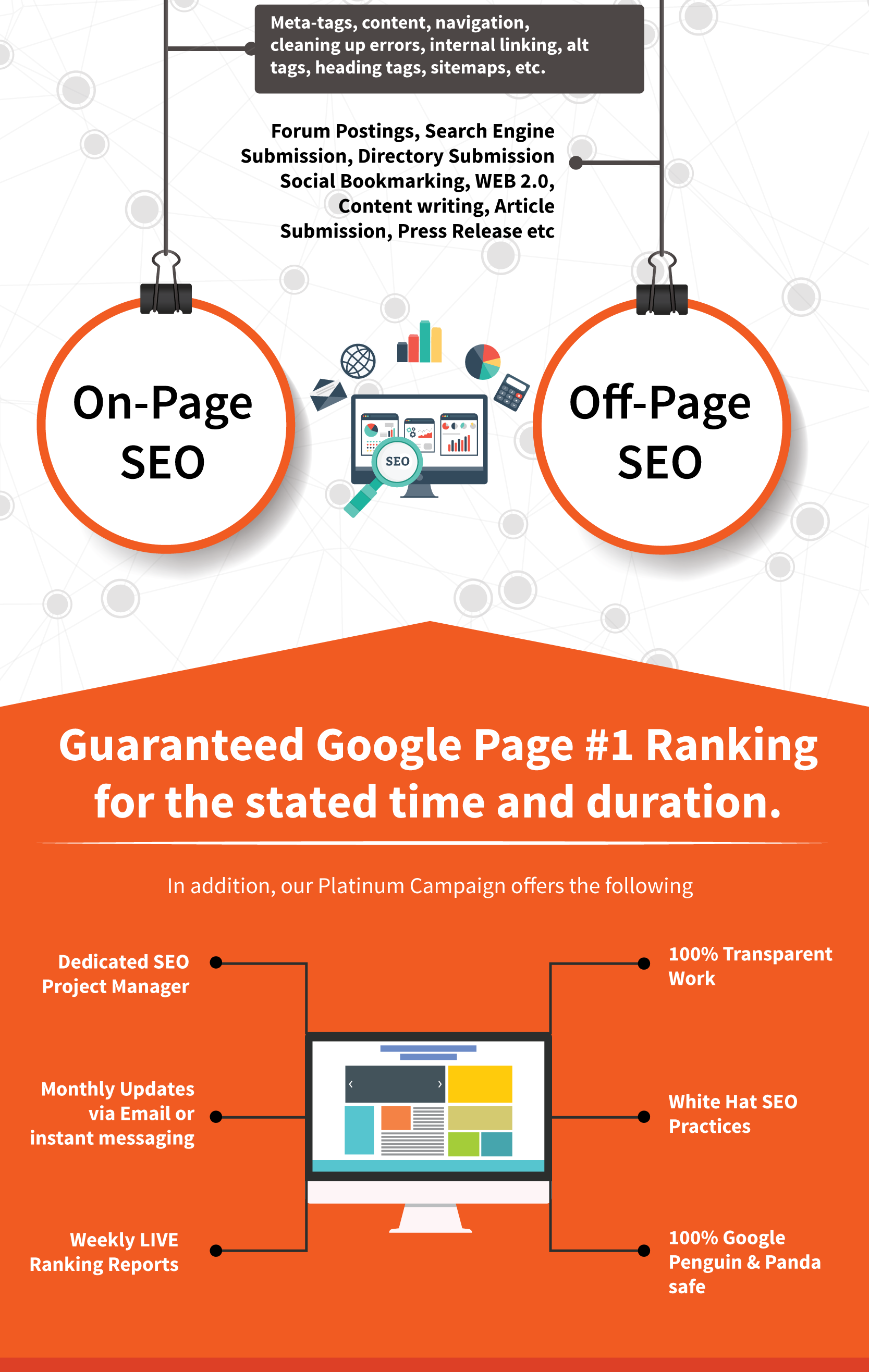 SEO VIP Pass to 1st PAGE on GOOGLE. IMPROVE Sales, Traffic, ROI, Brand Awarness