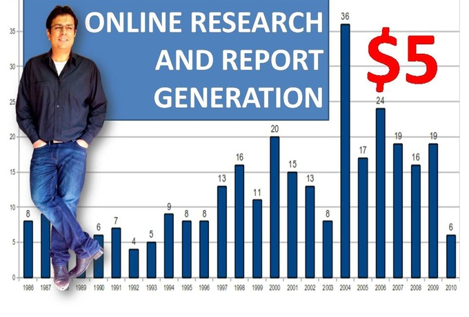 I will research online and provide you a detailed report