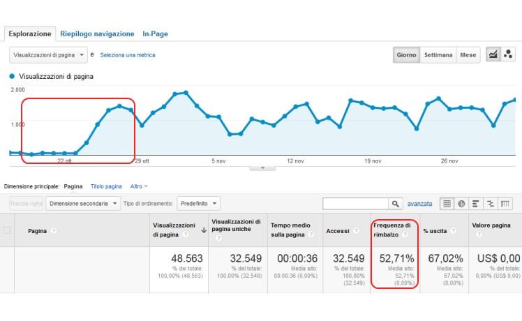 1,000 TARGETED website visitors (AdSense safe)