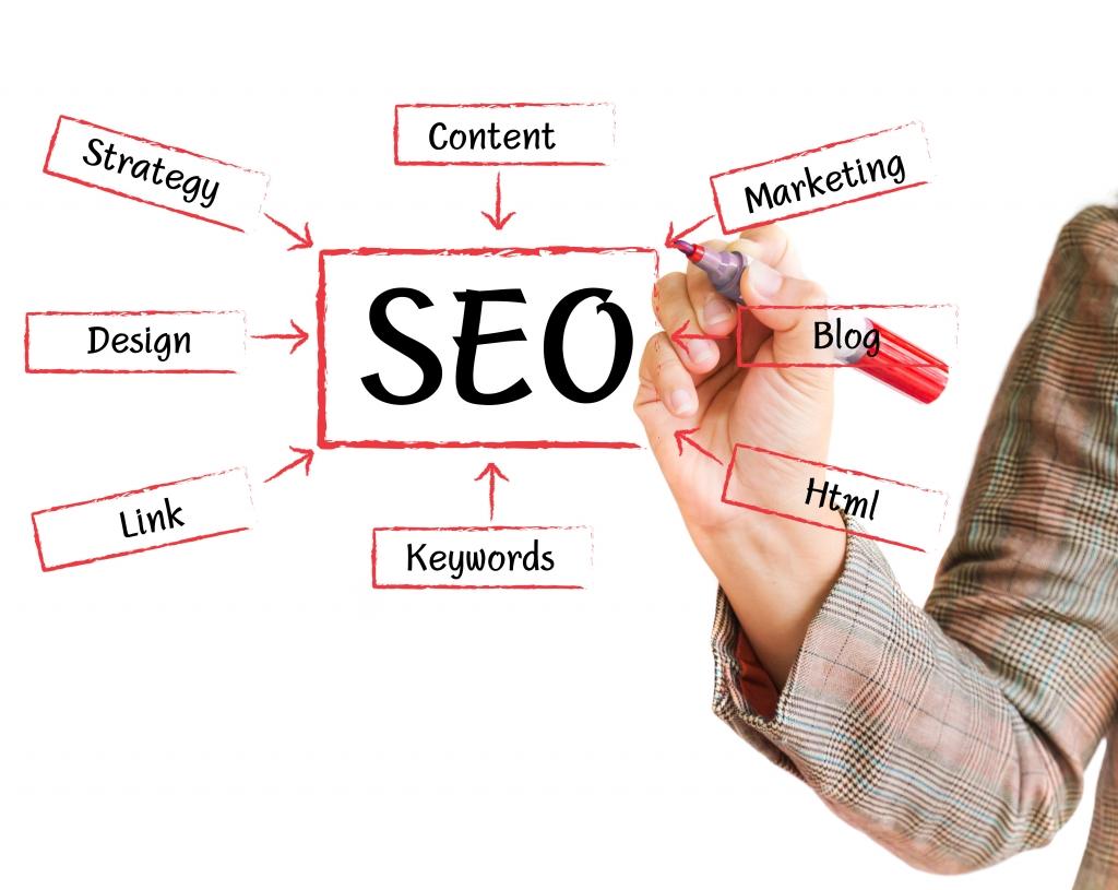 Quality Off Page Seo White Hat Method 40 Backlinks Pr6 To Pr4