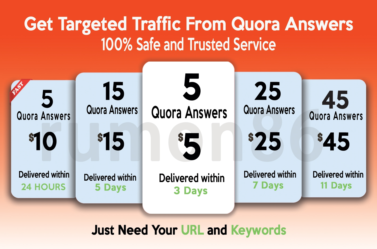 Promote your website in 5 Quora Answers with contextu...