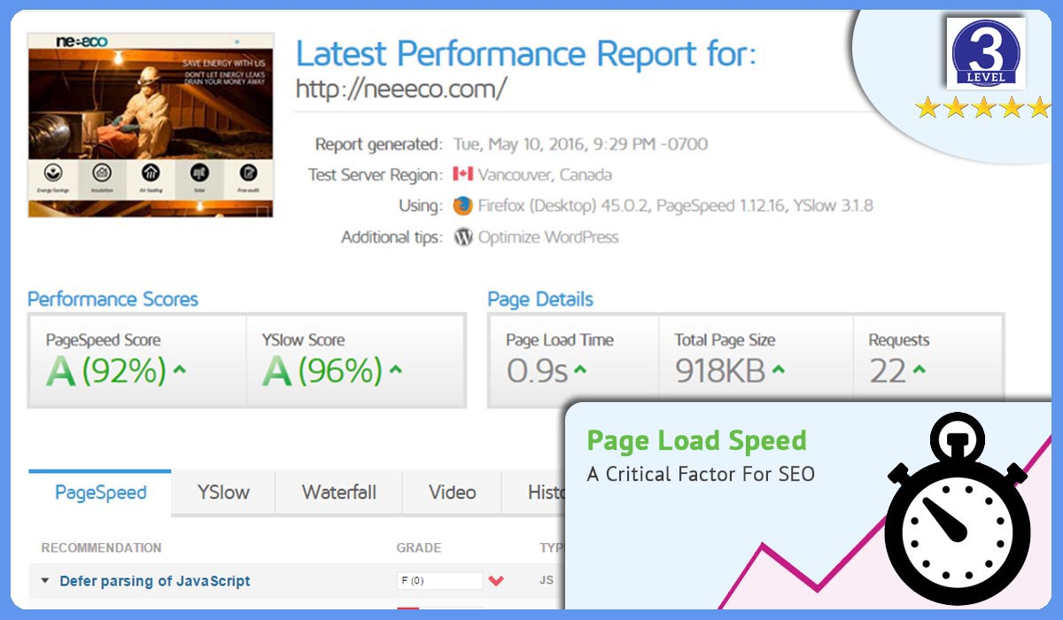 Do Advanced Speed Optimization for your Website Cache,  Compress,  CDN,  Optimize