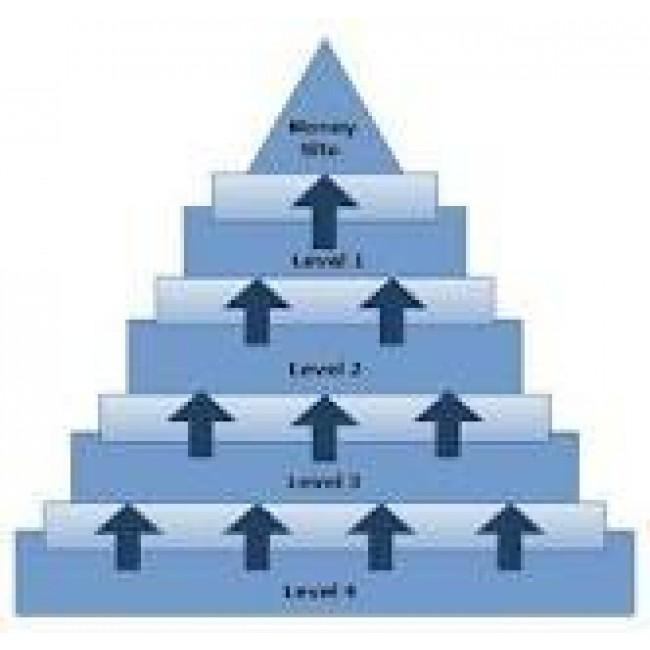 I Will Do SEO Backlinks pyramid with 10.000 + Profiles