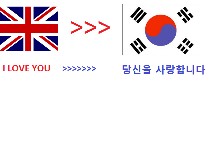 We will translate 500 English words to Korean language