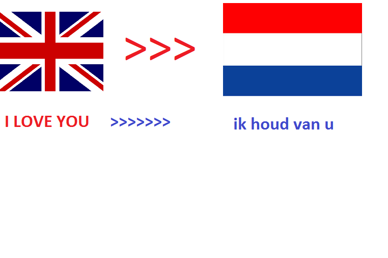 We will translate 500 English words to Dutch within 24hrs