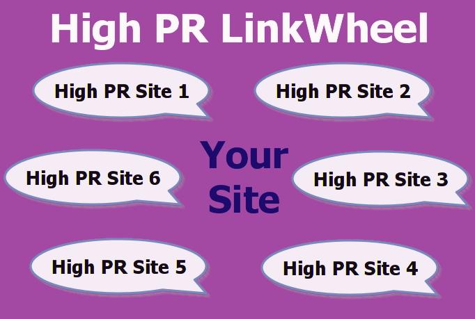 Manually create Real High Pr Linkwheel On PR9 to PR7 Authority Sites