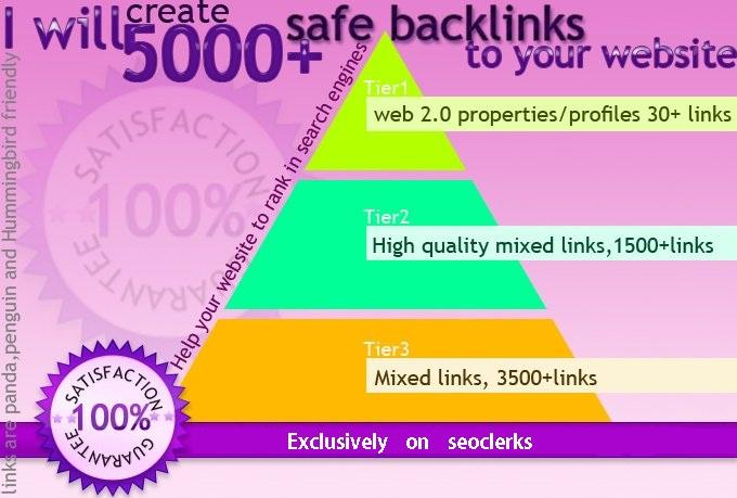 I will create 3000 seo BackLinks PYRAMID panda and penguin safe