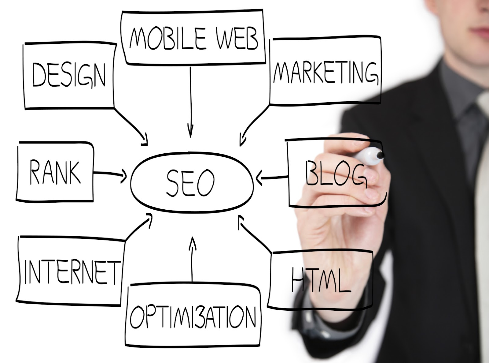 provide over 20,000 Live SEO Blog Comment Backlinks,  Improve Your Link Building Pr 0, 1, 2, 3, 4 - Pr 5