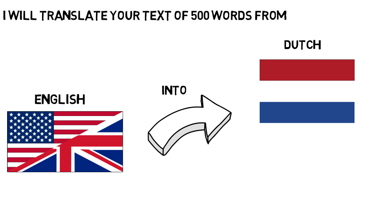 Translating English to Dutch really fast and in detail